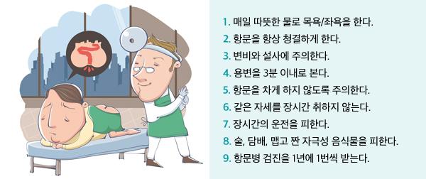 안산한사랑병원 항문질환